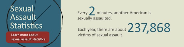 Sexual Assault Statistics from PEPS Private Investigator.com